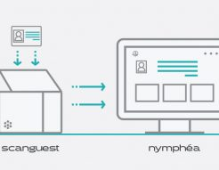 ease spa access with scanguest and nymphea